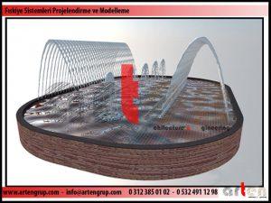 Kuru Havuz Müzikli Danslı Süs Havuzu Fıskiye Sistemi Proje ve Modelleme_1