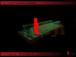 Kuru Havuz Müzikli Danslı Süs Havuzu Fıskiye Sistemi Proje ve Modelleme_3