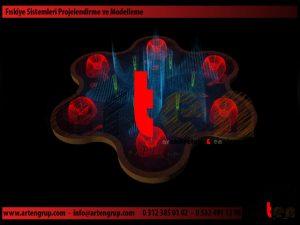Kuru Havuz Müzikli Danslı Süs Havuzu Fıskiye Sistemi Proje ve Modelleme_6