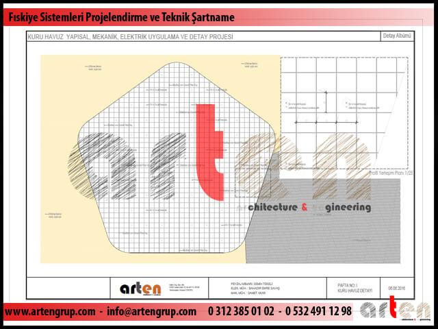 Projelendirme - Teknik Şartname - Yaklaşık Maliyet